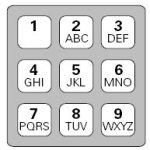 Mobile Phone Puzzle